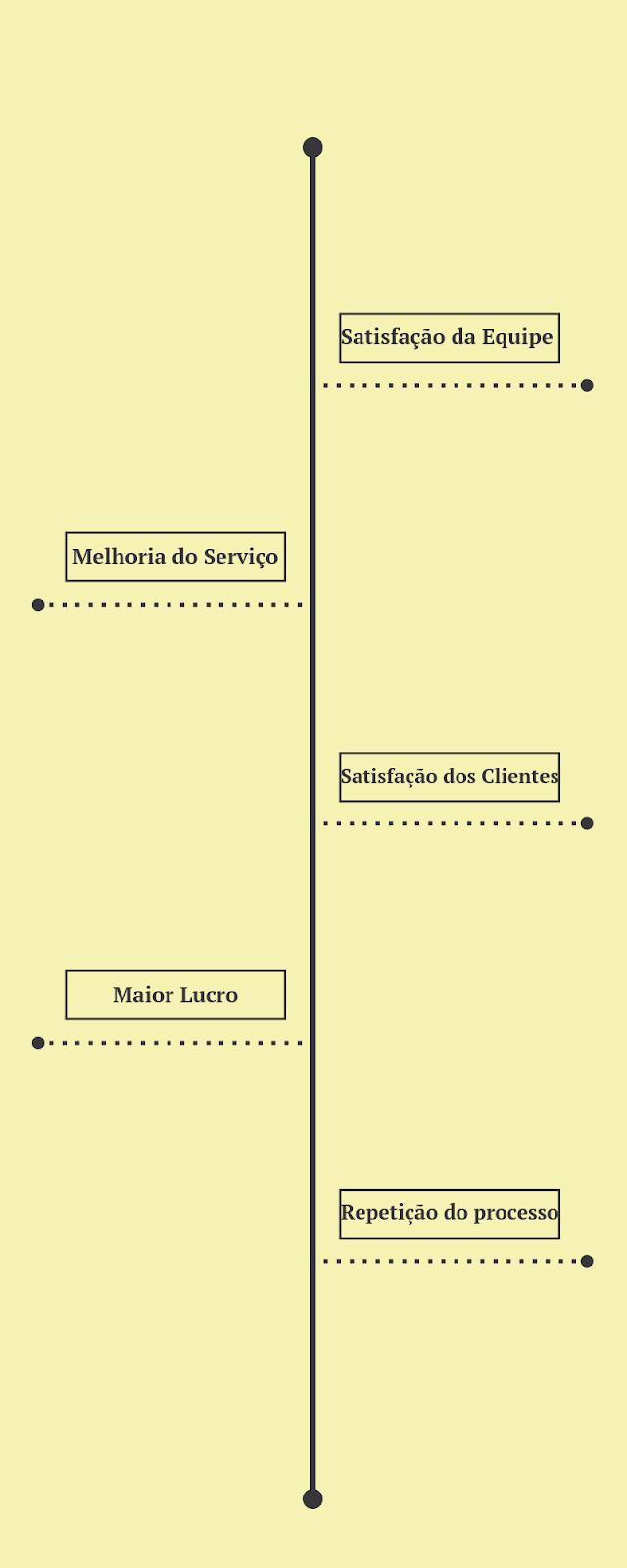 gestão de clientes